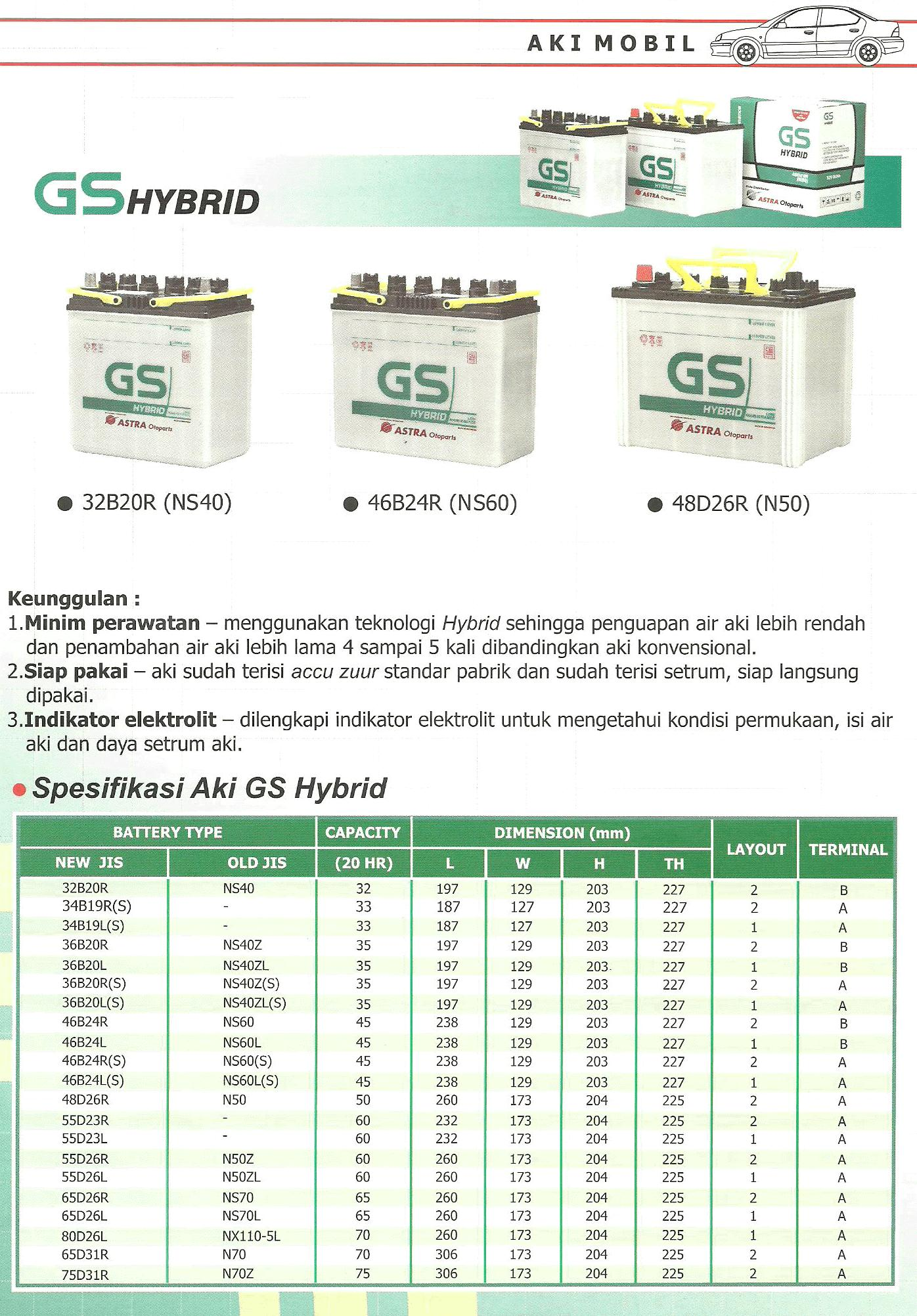 ... Home Aki Mobil Gs Astra Hybrid Ns60l Putih Update By Quad Consult